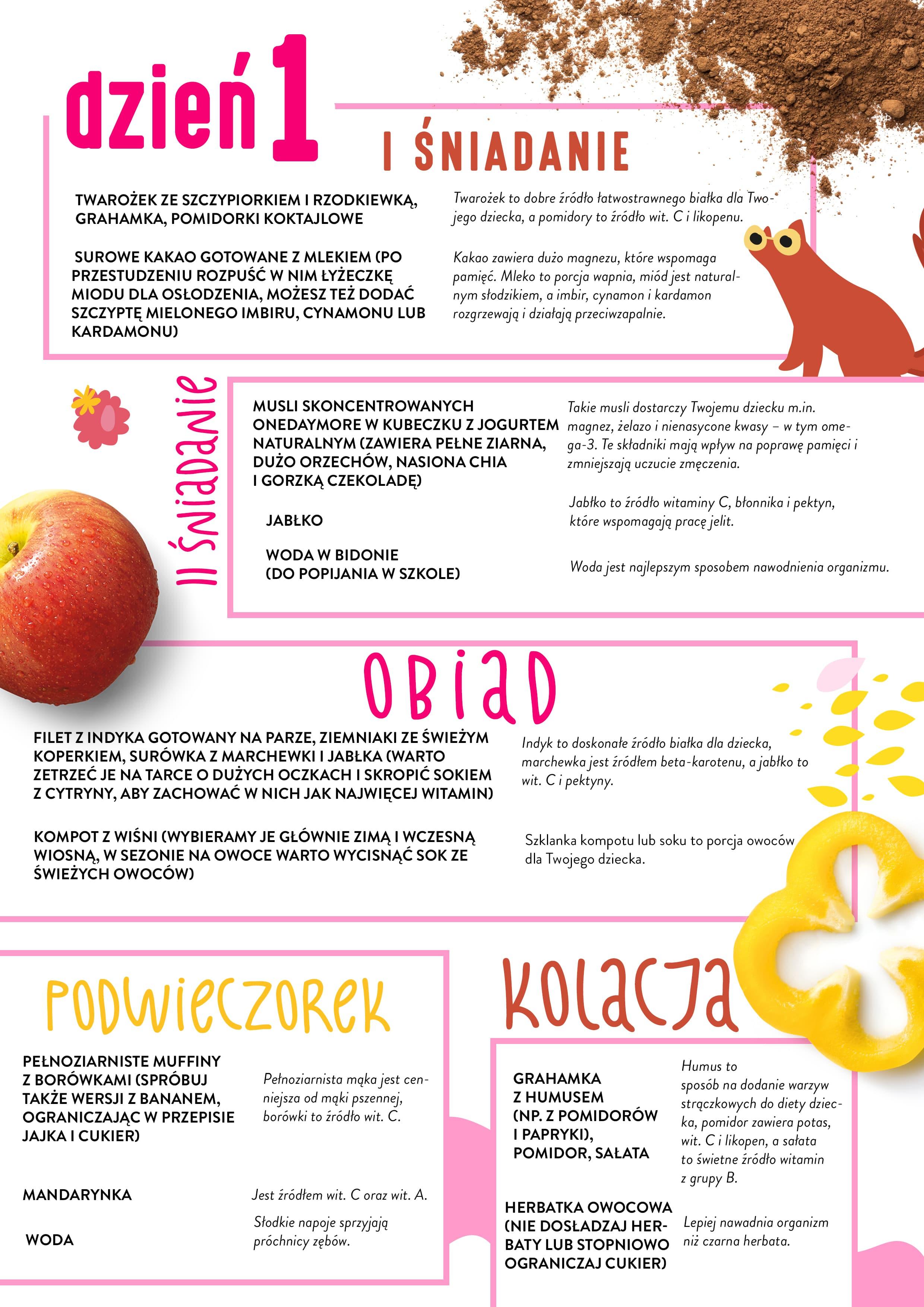 Zdrowe menu dla dzieci OneDayMore